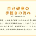 自己破産の手続きの流れ・必要な物
